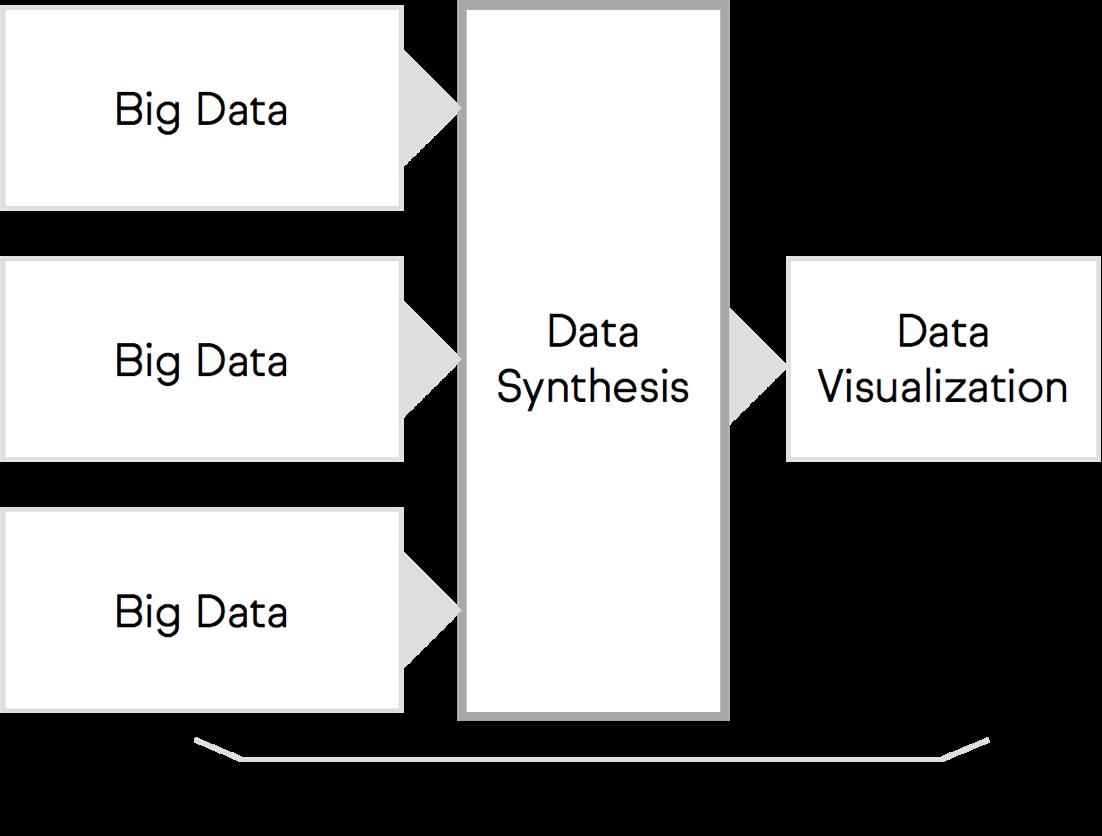 datasynth